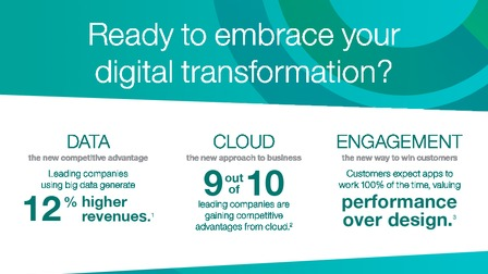 Infographic ready to embrace your digital transformation.pdf thumb rect larger