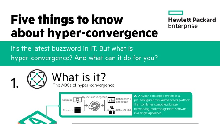 Infographic 5 things to konw about hyper convergence.pdf thumb rect large720x405
