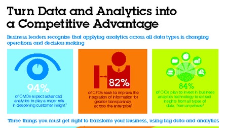 Analytics turn data infographic.pdf thumb rect larger
