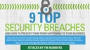 9 top security breaches and how to prevent them from happening to your business.pdf thumb rect large