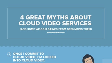 Polycom four great myths about cloud video services infographic.pdf thumb rect larger