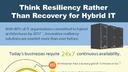 Infographic resiliency.pdf thumb rect large