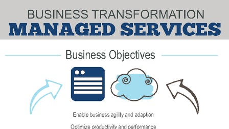 Managed services infographic dec 2016.pdf thumb rect larger
