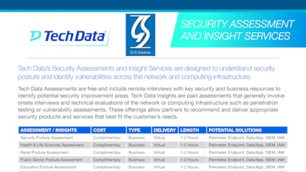Gs securityassessmentsinsights datasheet eng.pdf thumb rect larger