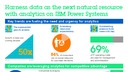 Infographic ibm power analytics on power systems.pdf thumb rect large
