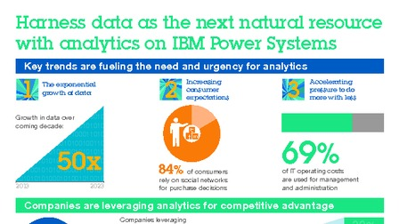 Infographic ibm power analytics on power systems.pdf thumb rect larger