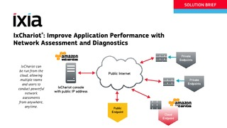 Ixchariot improve application performance with network assessment and diagnostics.pdf thumb rect large320x180